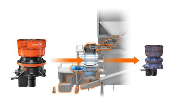 Sandvik 推出经济高效的锥体破碎机系统重建解决方案