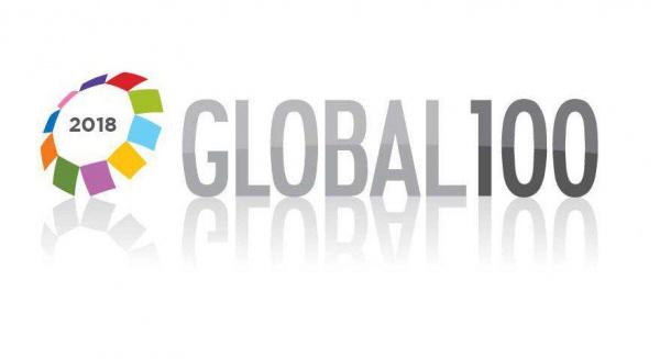 Sandvik 入选 2018 年全球 100 家最具可持续性的企业